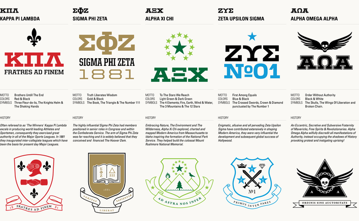 The American Freshman Fraternities designed by Fitzroy and Finn
