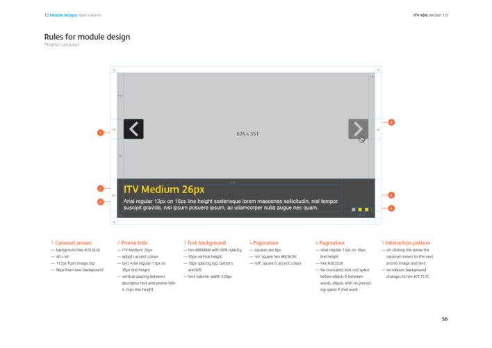 ITV Visual Design Guide