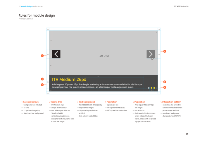 ITV Visual Design Guide